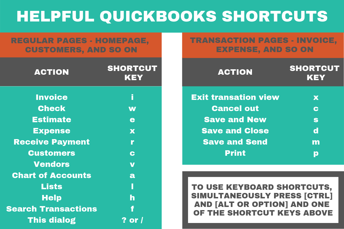 Quickbooks Shortcuts