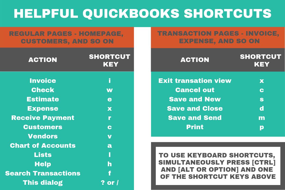 Quickbooks Shortcuts